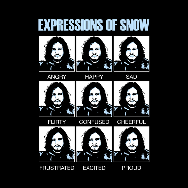 Expressions of Snow