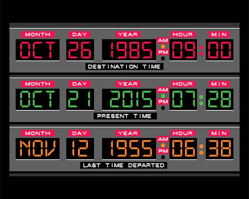TIME TRAVEL DATES