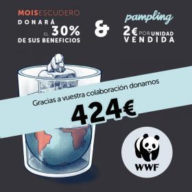 WWF dating